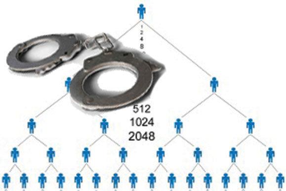 دستگیری ۱۲۰ سرشاخه اصلی یک شرکت هرمی در ساری