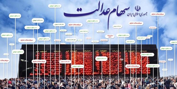 شرکت سرمایهگذاریهای استانی وارد بورس میشوند/لزوم پرهیز مردم از فروش سهام