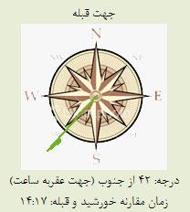 جدول اوقات شرعي به افق شهر كياسر در ماه ارديبهشت 1393